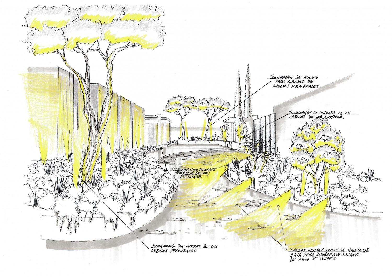 Proyecto iluminaci n de jard n con luz propia expertos for Croquis jardin